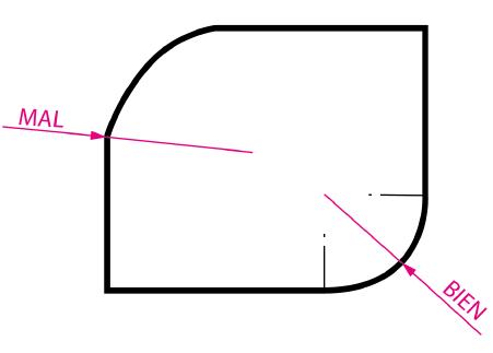 Flechas y puntos de tangencias