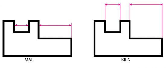 Líneas de referencia