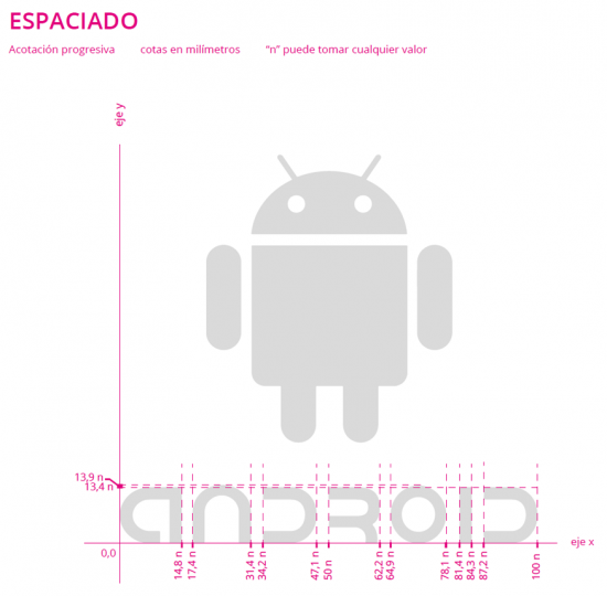 Espaciado logotipo Android