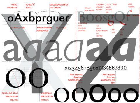 Nuevo curso de Diseño Tipográfico