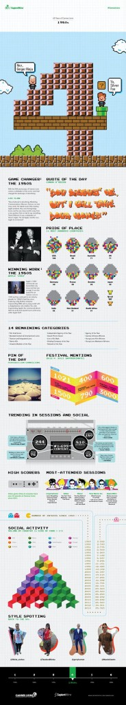 cannes-lions-infographic4-1980s