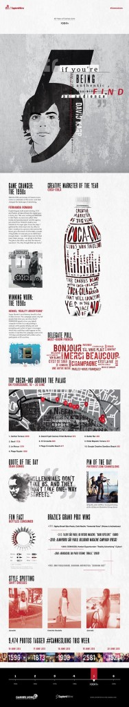 cannes-lions-infographic5-1990s