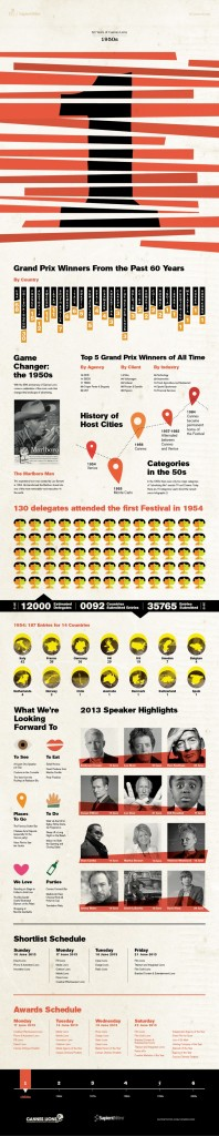 cannes_lions_infographic1_1950
