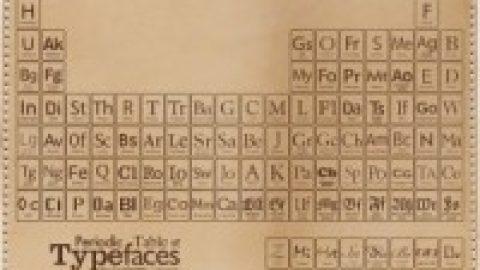 Tabla tipográfica, las 100 fuentes.