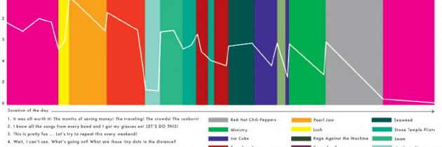 ¿De verdad que entendemos las infografías?