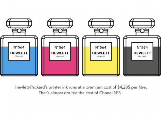 Tinta de impresoras, un producto de lujo.