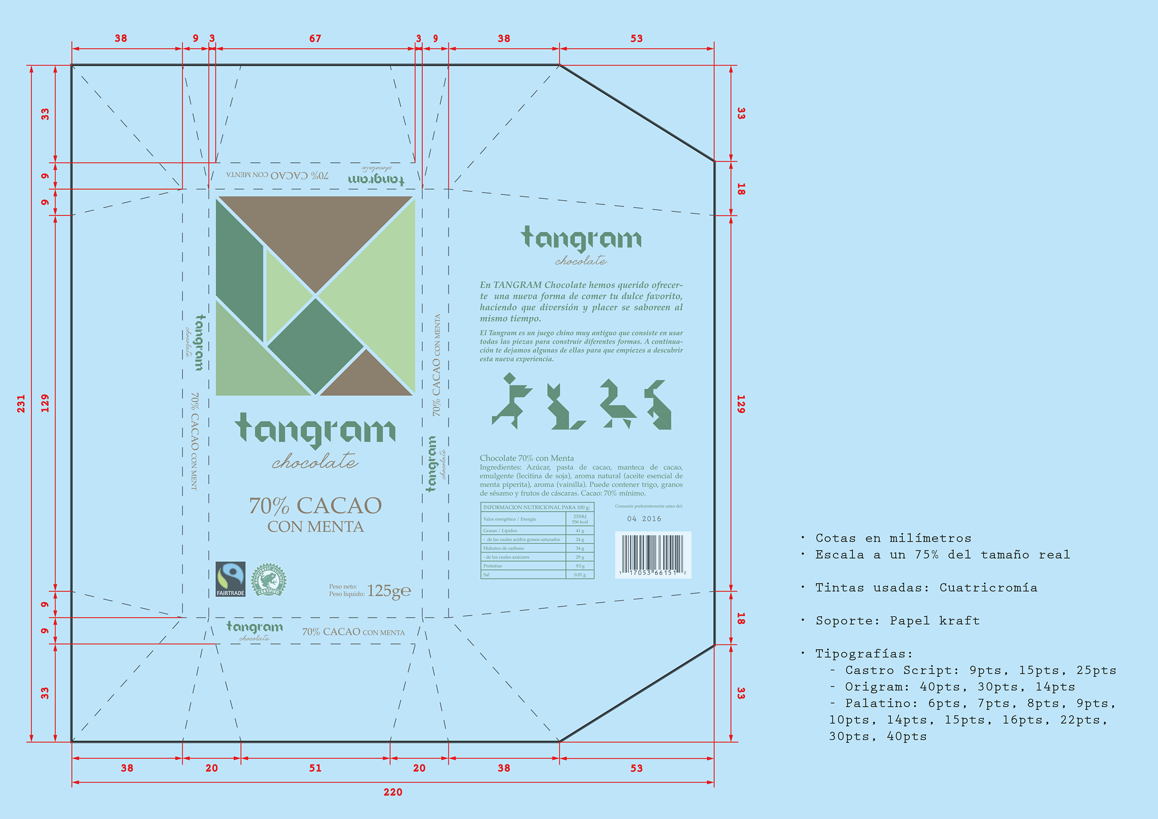 Diseño de Packaging Tangram, cotas.