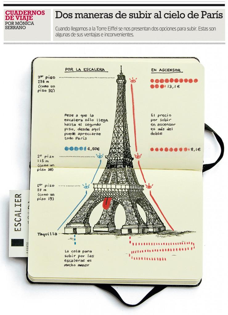 Dos maneras de ir a la Torre Eiffel, diario Público.