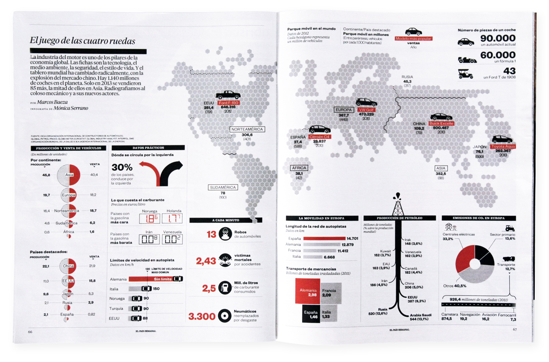 El juego de las cuatro ruedas, infografía para El País.
