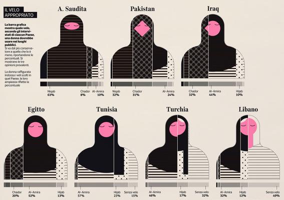 Mónica Serrano, infografista en National Geographic.