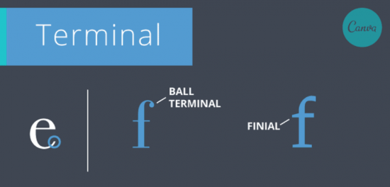 Remate final, Terminal
