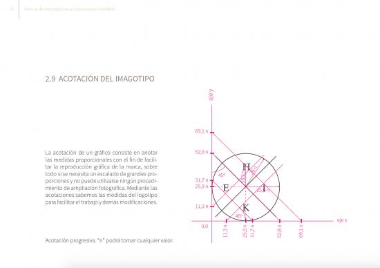 Arquitectura gráfica. Manual Hiker Man de Samara Khoudari.