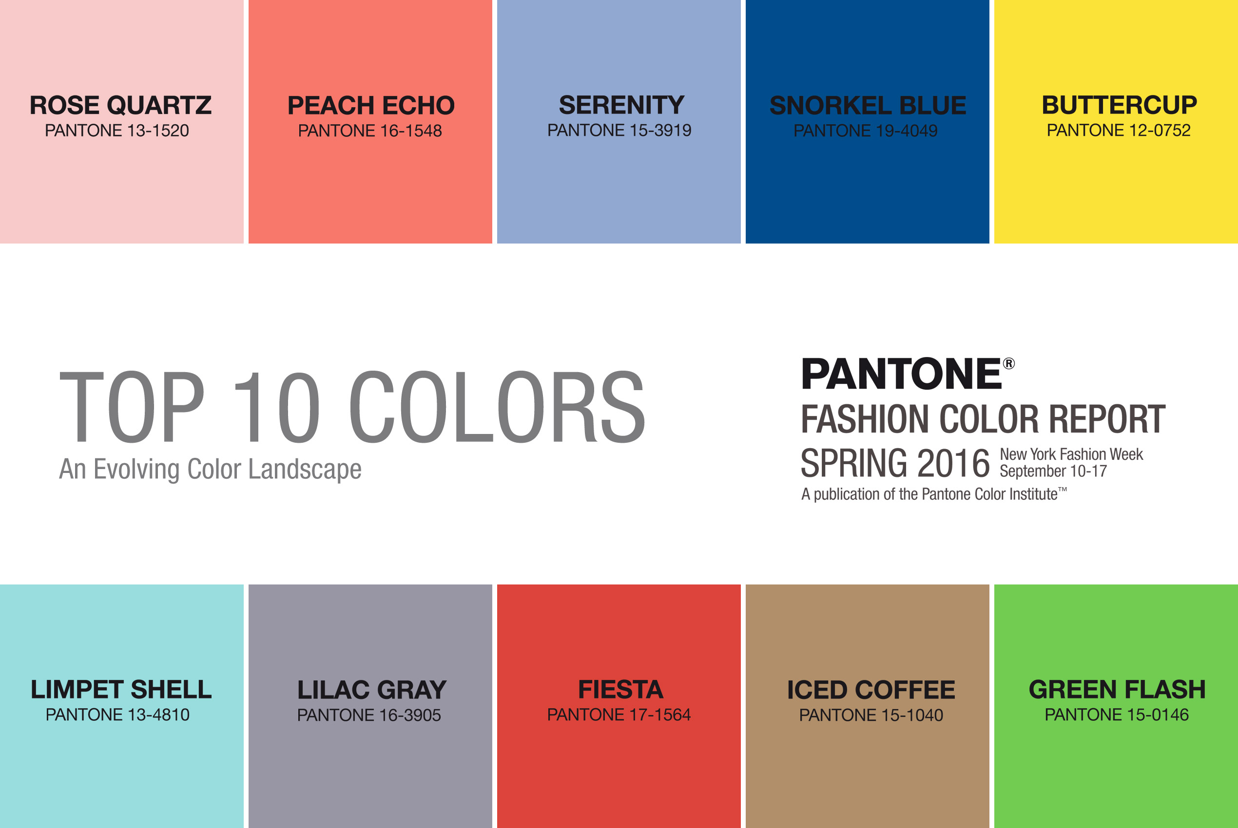 Pantone cuesti n de color blogartesvisuales for Best kitchen colors 2016