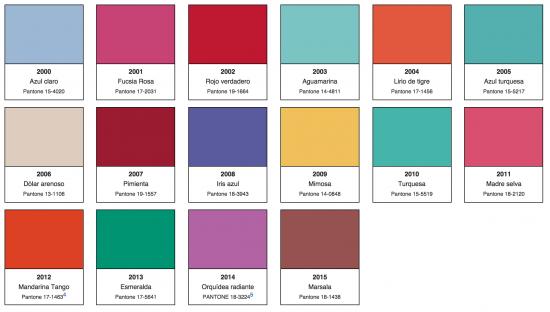 Colores año desde el 2000