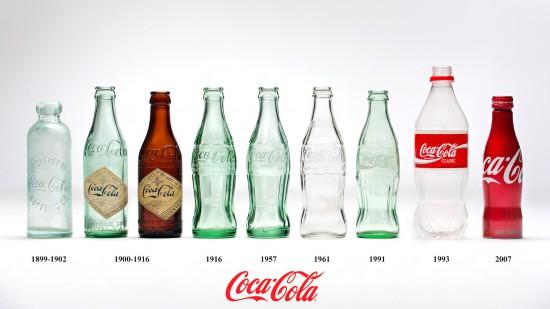 Evolución botella de Coca-Cola.