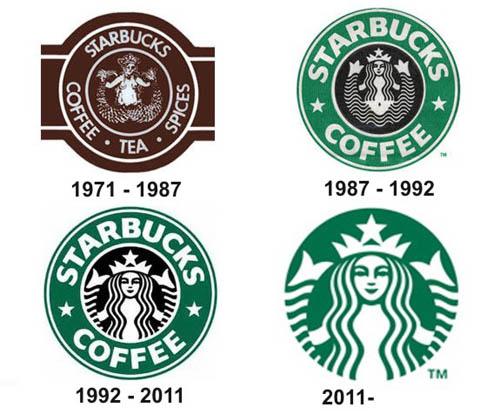 Evolución Starbucks