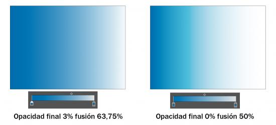 Opacidad y punto de fusión