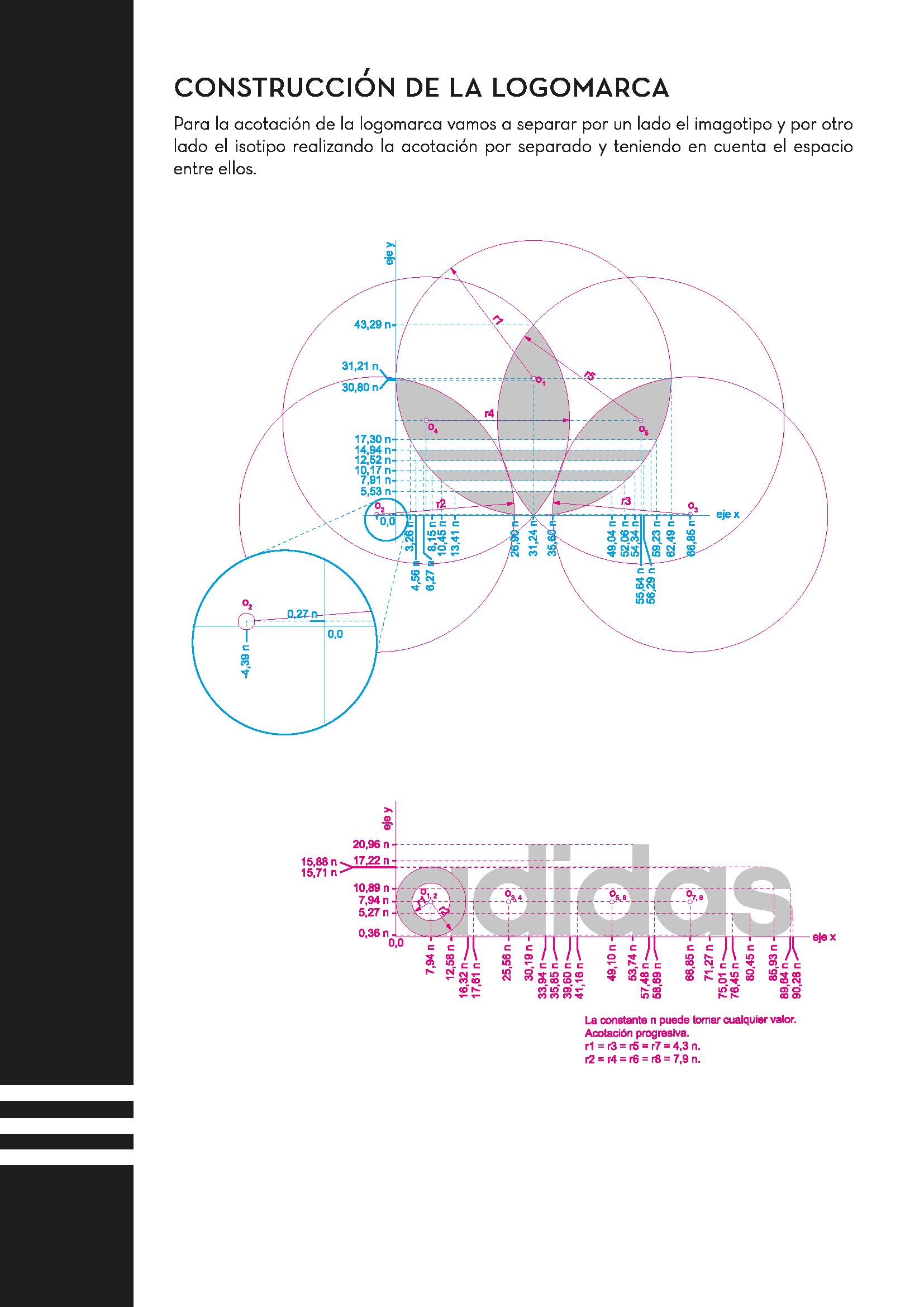 Arquitectura gráfica
