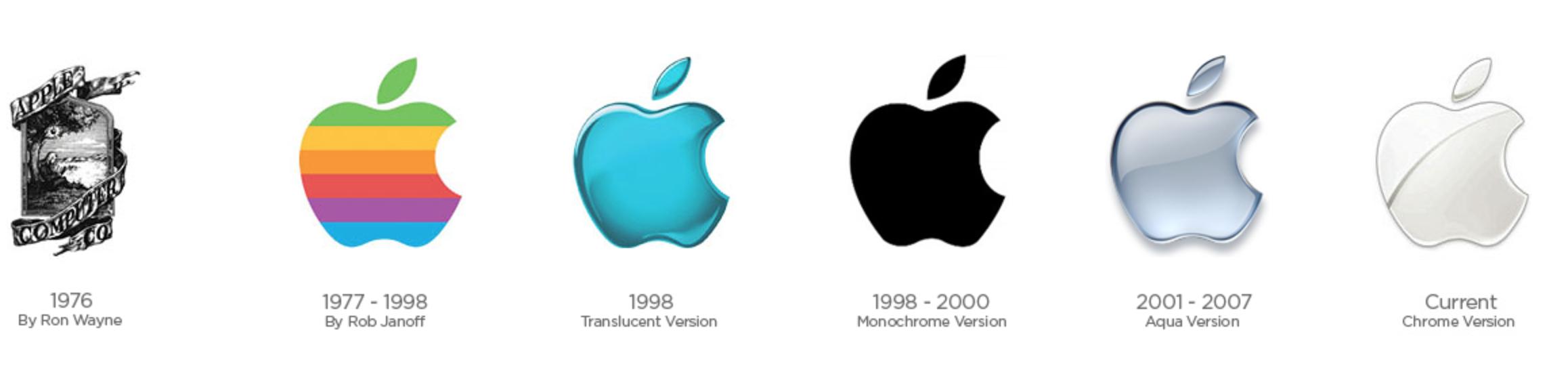 Logo Apple, evolución