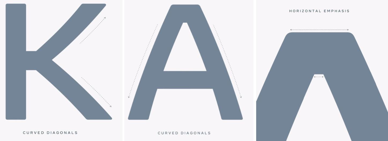 Tipografía logotipo de Facebook