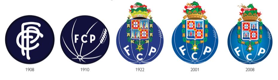 Evolución del Emblema del FCP