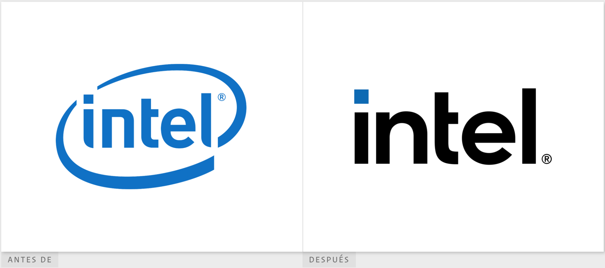 Logo Intel, antes y después