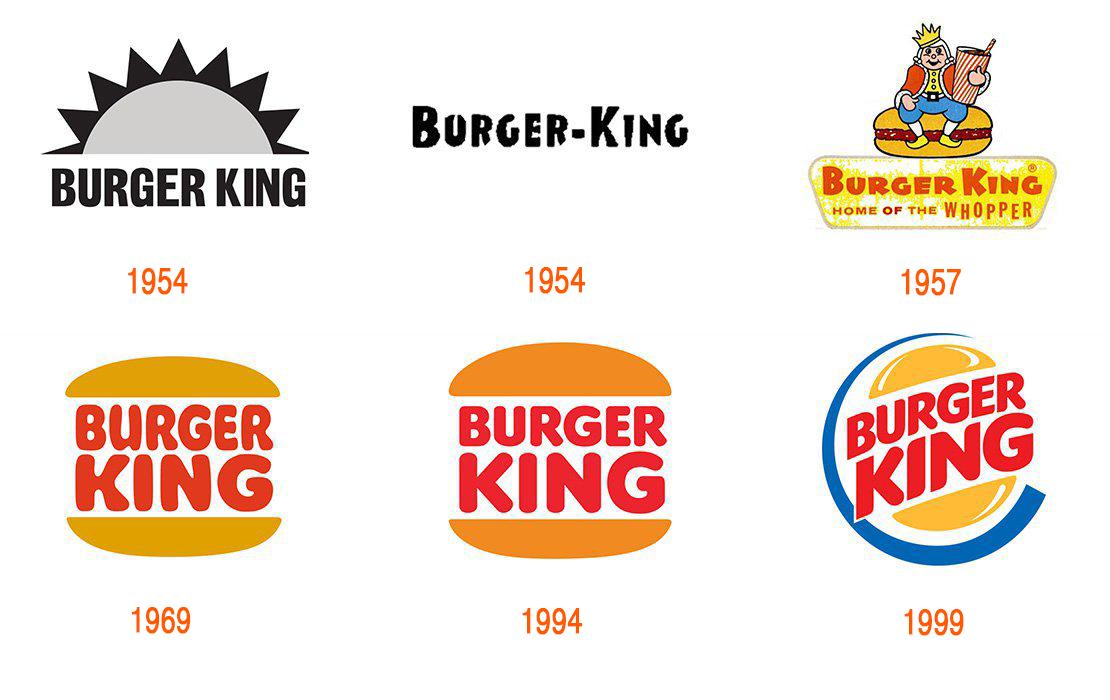 Evolución de la marca Burger King