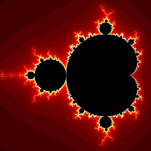 Representación del conjunto de Mandelbrot mediante el algoritmo de tiempo de escape